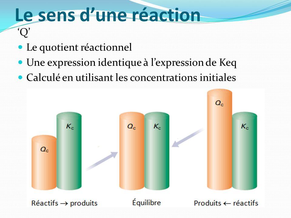 Le sens d'une réaction 'Q' Le quotient réactionnel