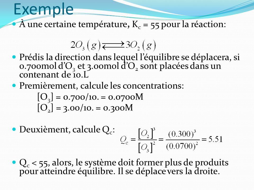 Exemple À une certaine température, Kc = 55 pour la réaction: