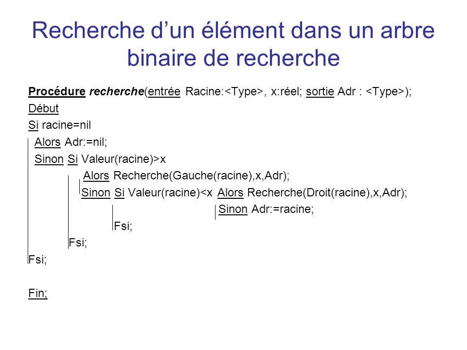 Recherche d'un élément dans un arbre binaire de recherche