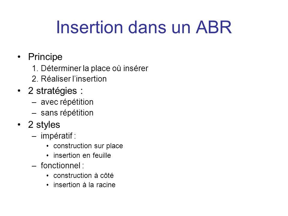 Insertion dans un ABR Principe 2 stratégies : 2 styles