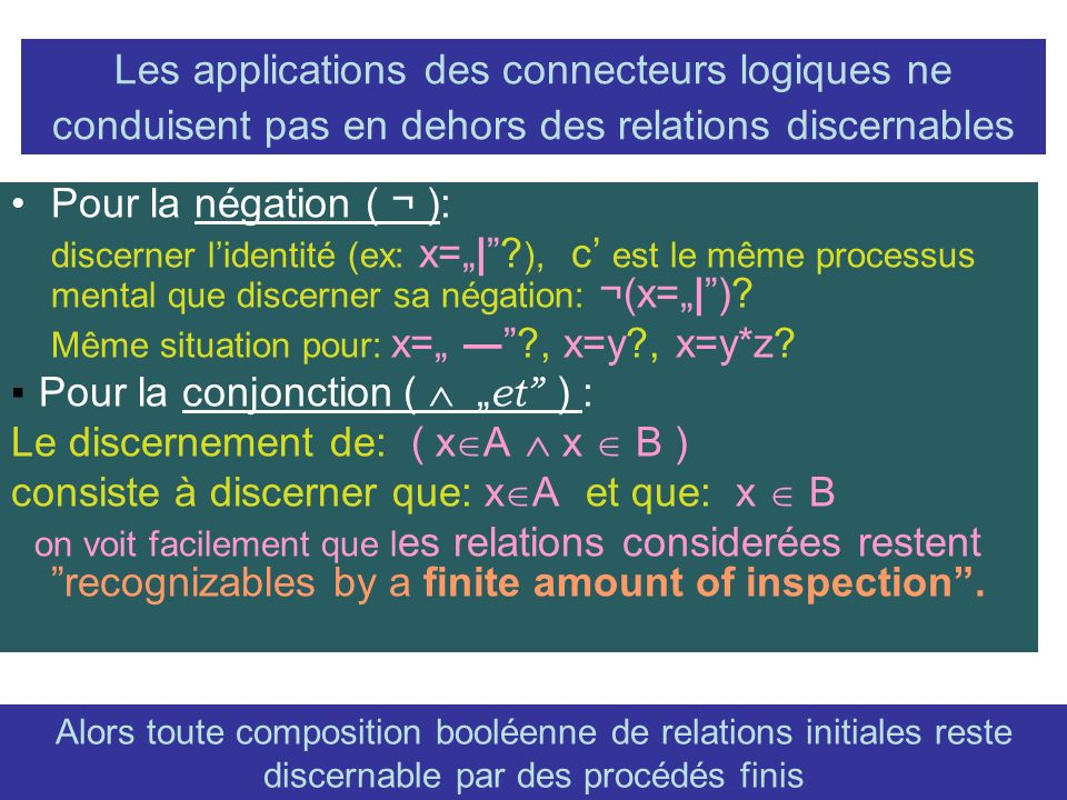 "Même situation pour: x="" ― , x=y , x=y*z"