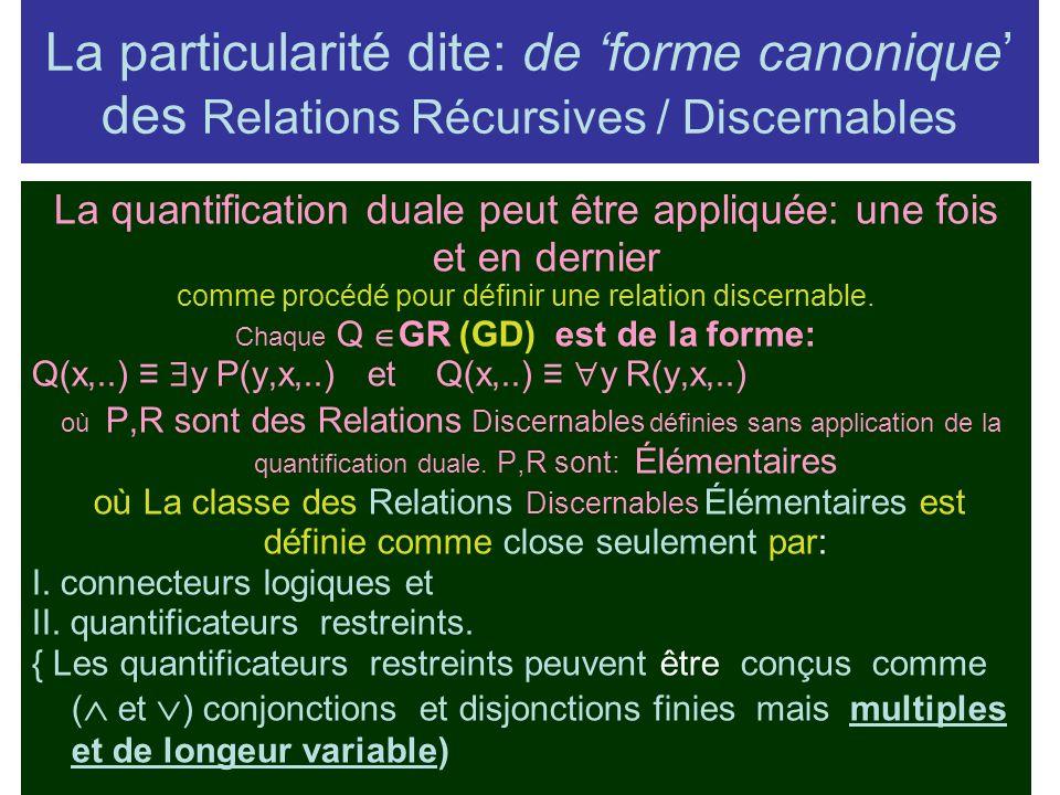 La particularité dite: de 'forme canonique' des Relations Récursives / Discernables