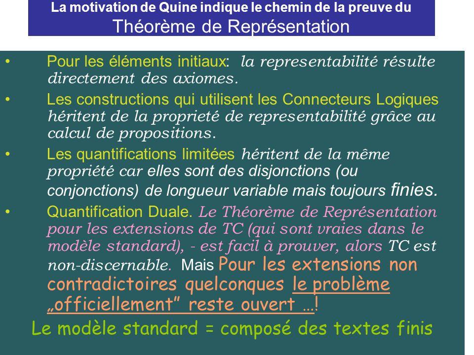 Le modèle standard = composé des textes finis