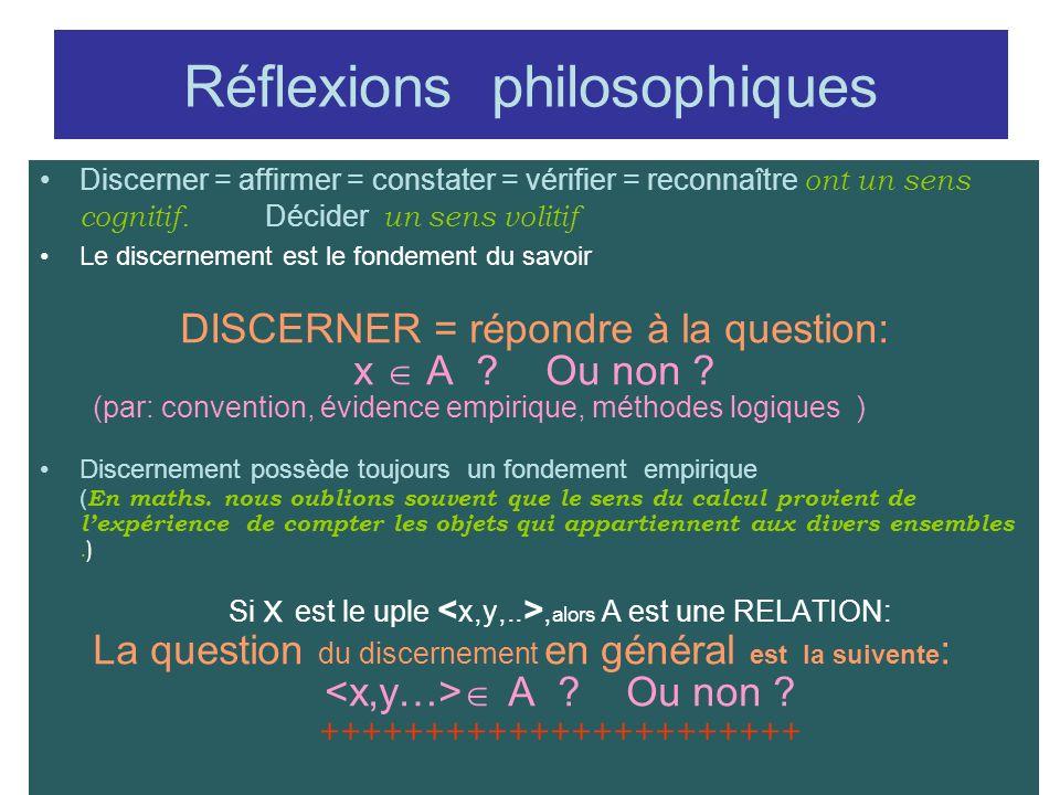 Réflexions philosophiques