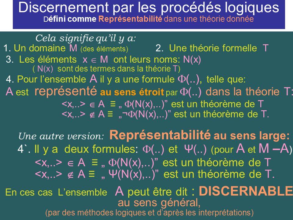Discernement par les procédés logiques Défini comme Représentabilité dans une théorie donnée