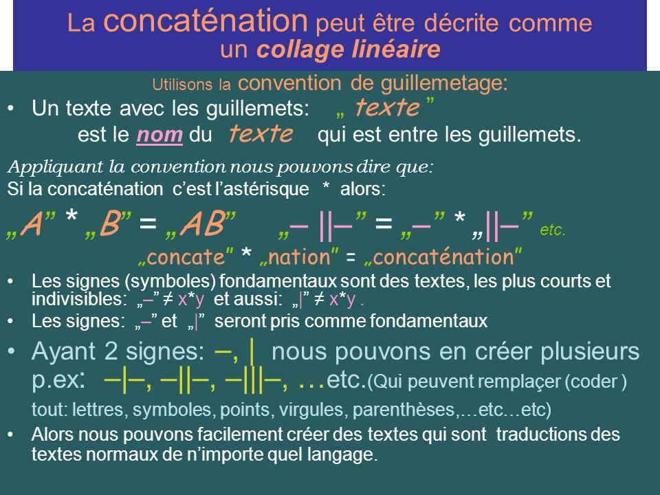 La concaténation peut être décrite comme un collage linéaire