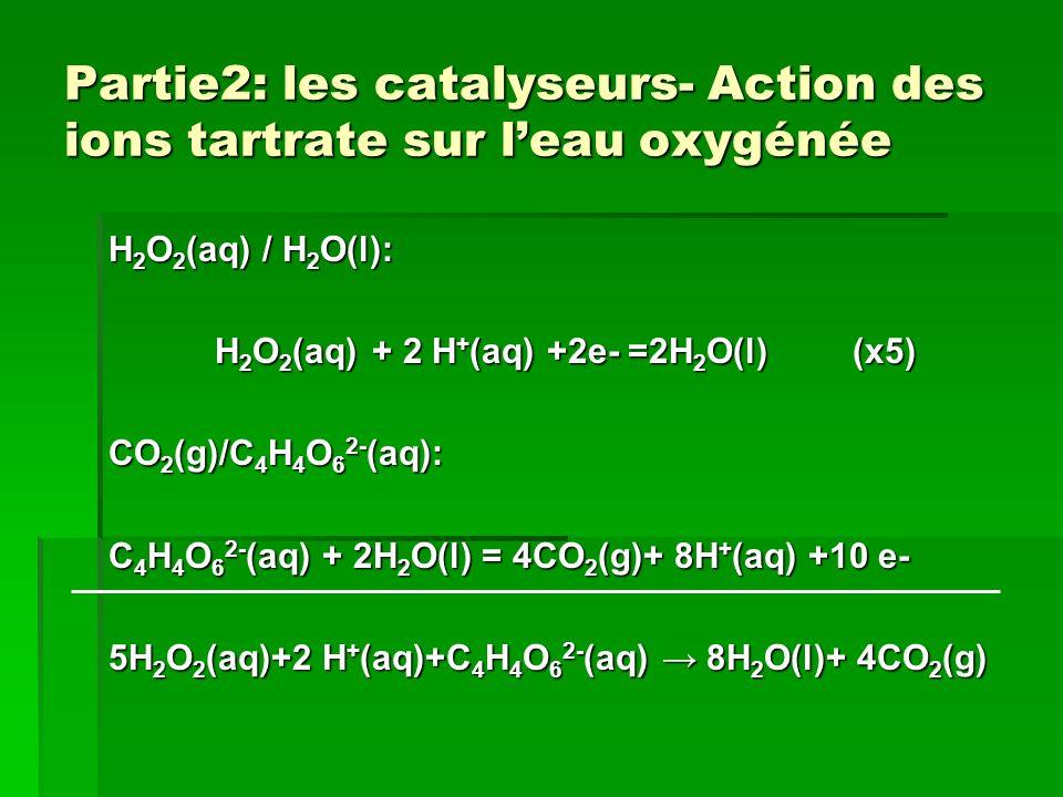 Partie2: les catalyseurs- Action des ions tartrate sur l'eau oxygénée