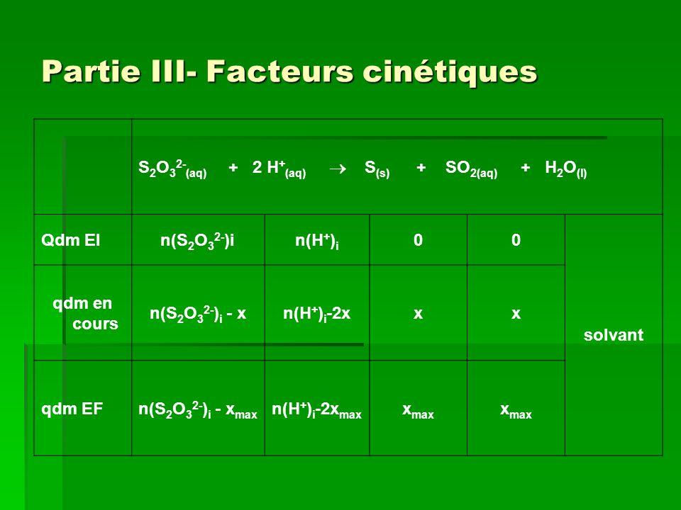 Partie III- Facteurs cinétiques