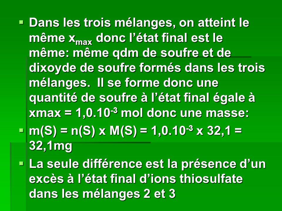 Dans les trois mélanges, on atteint le même xmax donc l'état final est le même: même qdm de soufre et de dixoyde de soufre formés dans les trois mélanges. Il se forme donc une quantité de soufre à l'état final égale à xmax = 1,0.10-3 mol donc une masse: