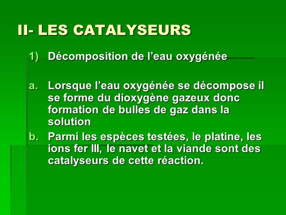 II- LES CATALYSEURS Décomposition de l'eau oxygénée