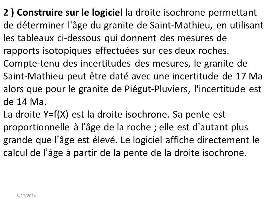 2 ) Construire sur le logiciel la droite isochrone permettant de déterminer l âge du granite de Saint-Mathieu, en utilisant les tableaux ci-dessous qui donnent des mesures de rapports isotopiques effectuées sur ces deux roches. Compte-tenu des incertitudes des mesures, le granite de Saint-Mathieu peut être daté avec une incertitude de 17 Ma alors que pour le granite de Piégut-Pluviers, l incertitude est de 14 Ma.