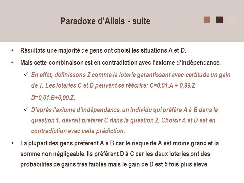 Paradoxe d'Allais - suite