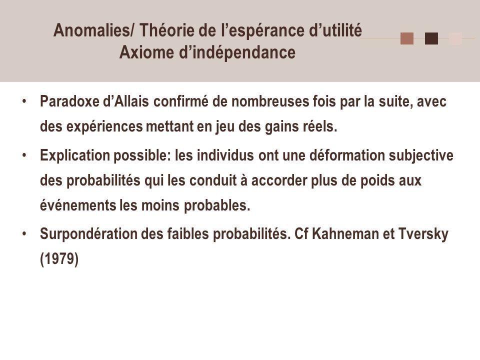 Anomalies/ Théorie de l'espérance d'utilité Axiome d'indépendance