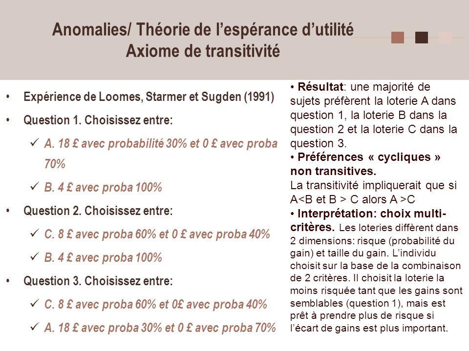 Anomalies/ Théorie de l'espérance d'utilité Axiome de transitivité