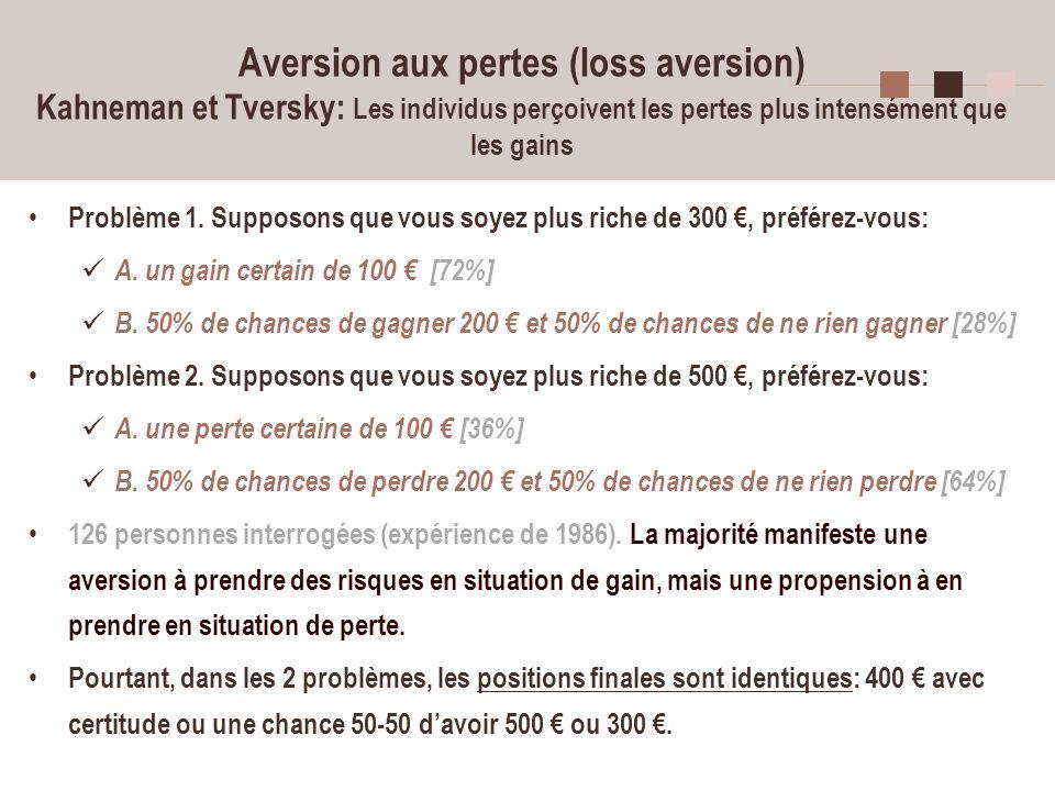 Aversion aux pertes (loss aversion) Kahneman et Tversky: Les individus perçoivent les pertes plus intensément que les gains