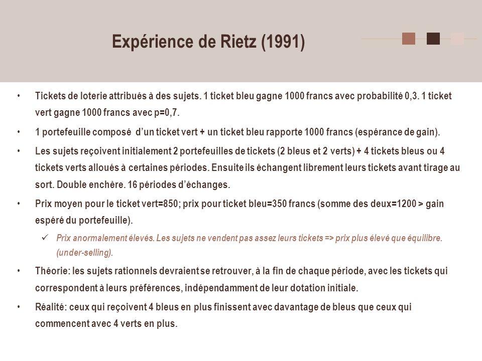 Expérience de Rietz (1991)