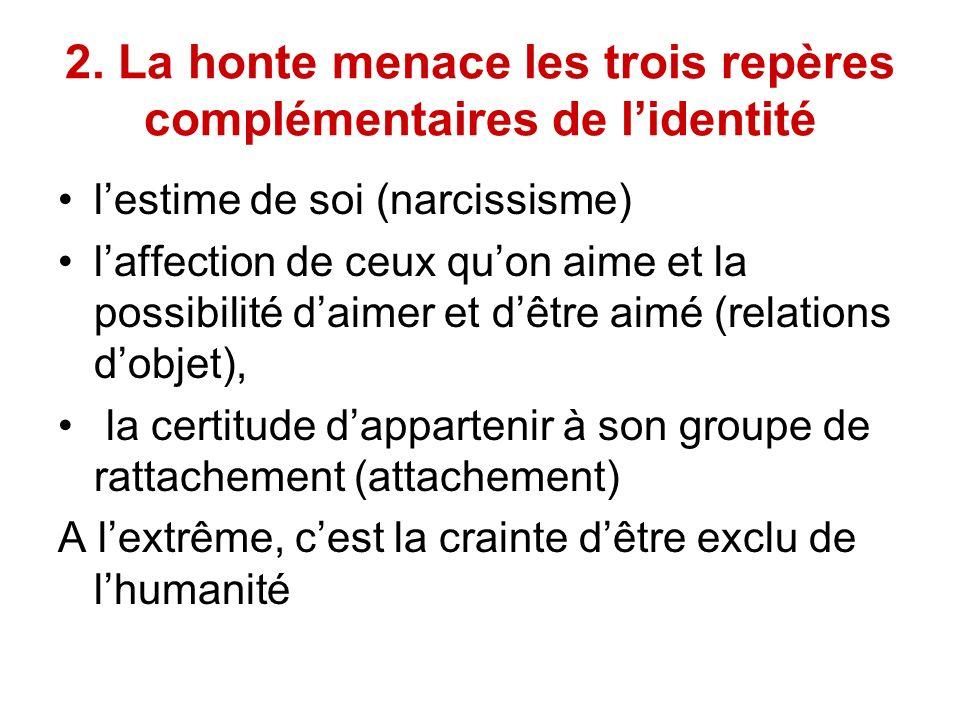 2. La honte menace les trois repères complémentaires de l'identité