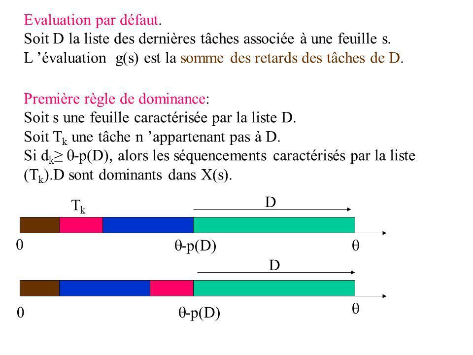 Evaluation par défaut. Soit D la liste des dernières tâches associée à une feuille s. L 'évaluation g(s) est la somme des retards des tâches de D.