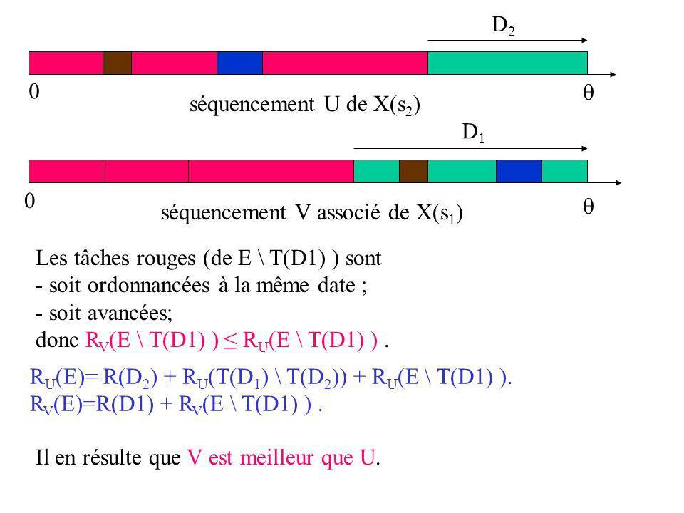 D2  séquencement U de X(s2) D1.  séquencement V associé de X(s1) Les tâches rouges (de E \ T(D1) ) sont.