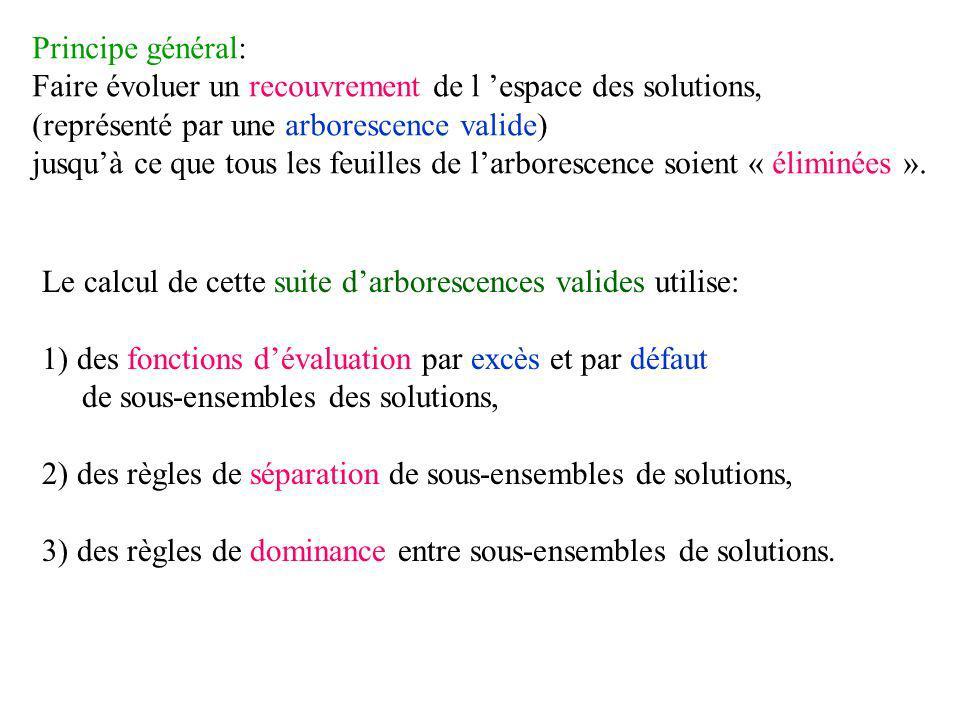 Principe général: Faire évoluer un recouvrement de l 'espace des solutions, (représenté par une arborescence valide)