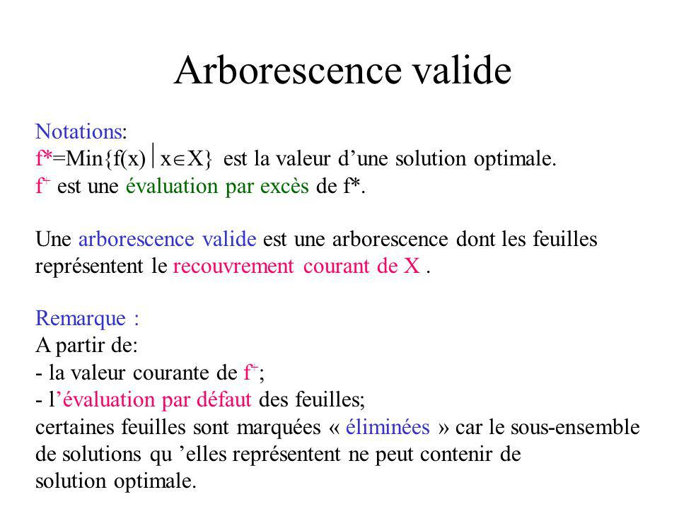 Arborescence valide Notations: