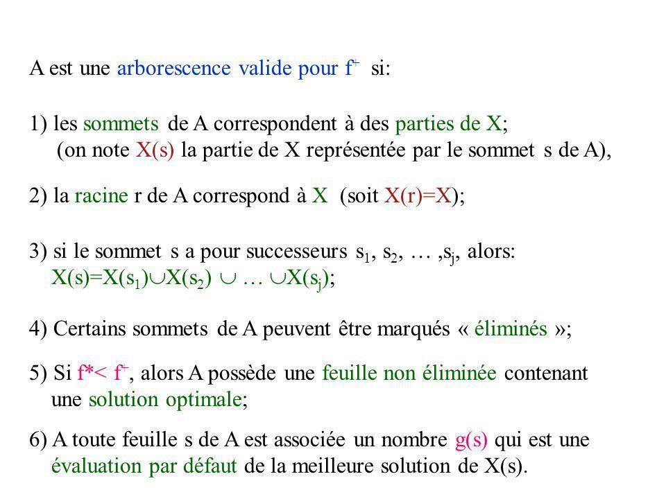 A est une arborescence valide pour f+ si: