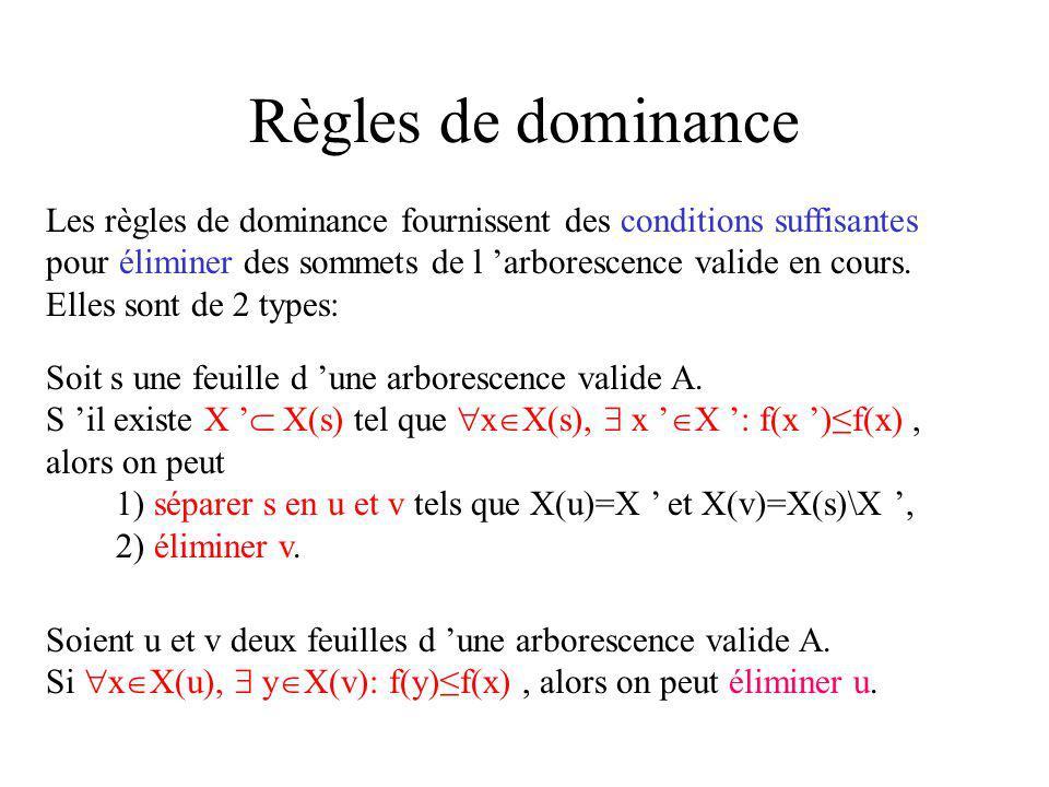 Règles de dominance Les règles de dominance fournissent des conditions suffisantes. pour éliminer des sommets de l 'arborescence valide en cours.