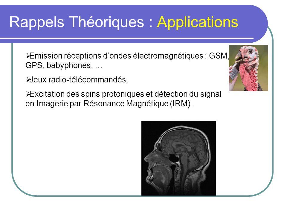 Rappels Théoriques : Applications