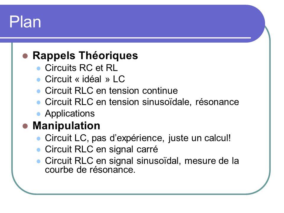 Plan Rappels Théoriques Manipulation Circuits RC et RL