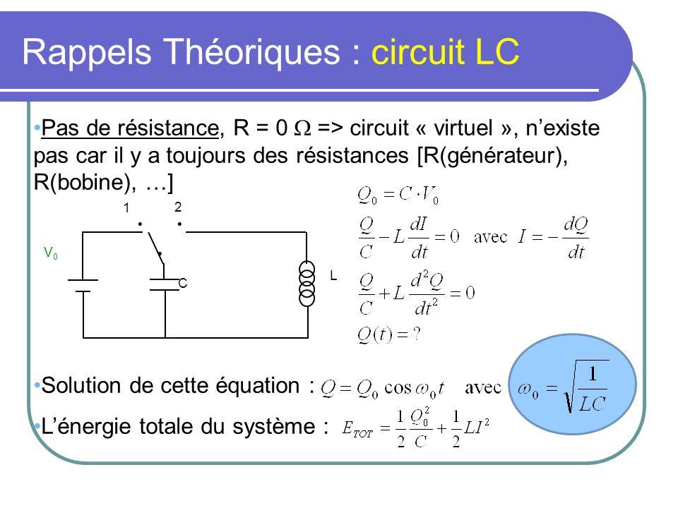 Rappels Théoriques : circuit LC