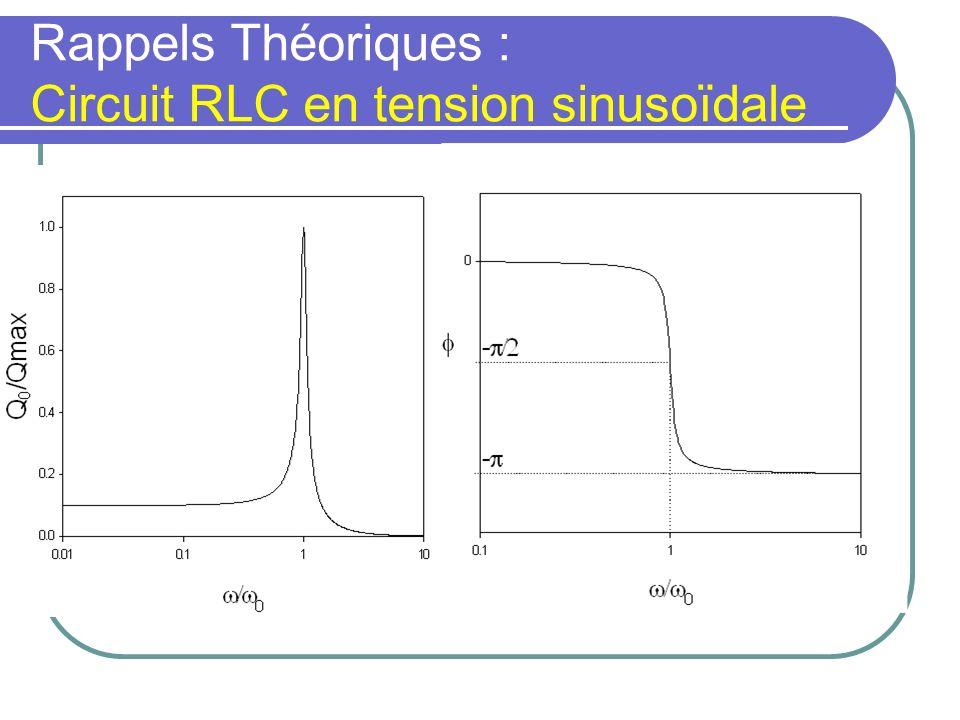 Rappels Théoriques : Circuit RLC en tension sinusoïdale