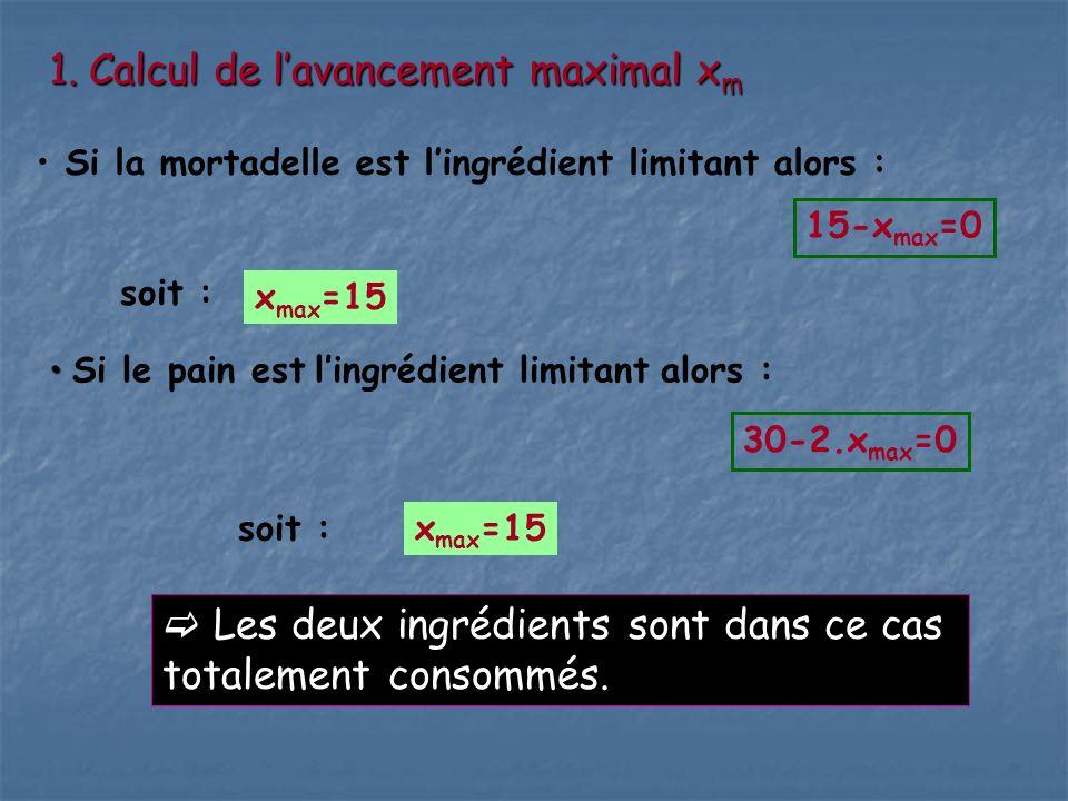 Calcul de l'avancement maximal xm