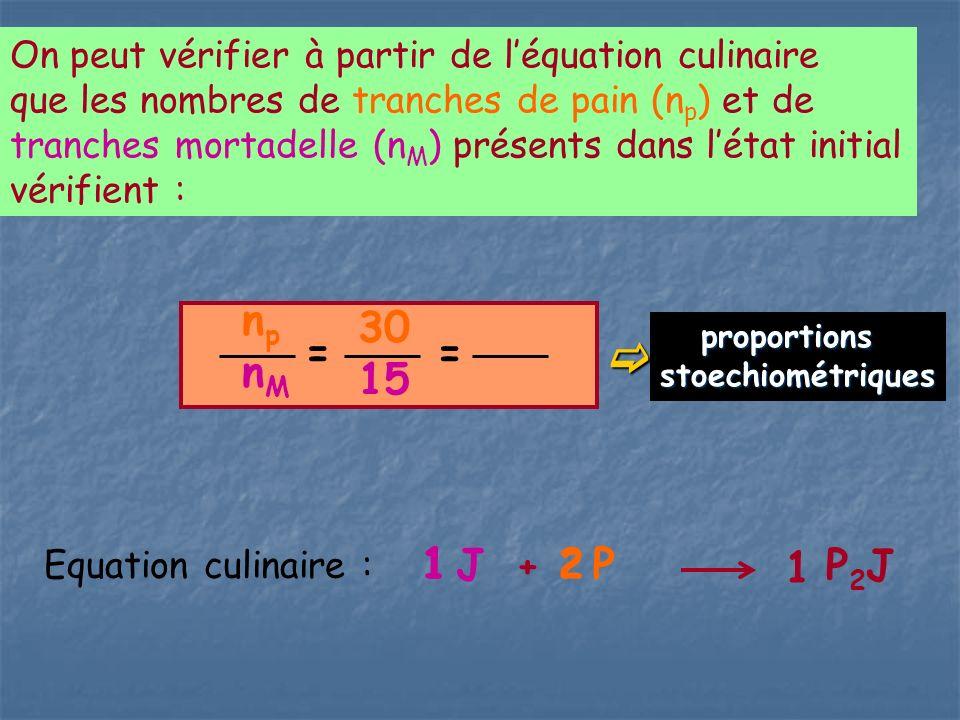 On peut vérifier à partir de l'équation culinaire