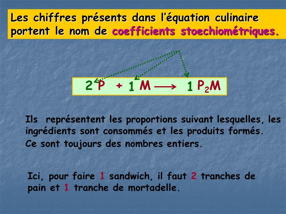 2 P + M 1 1 Les chiffres présents dans l'équation culinaire