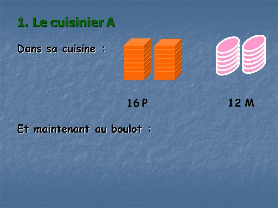1. Le cuisinier A Dans sa cuisine : 1 6 P 1 2 M