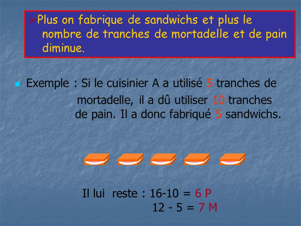 Plus on fabrique de sandwichs et plus le