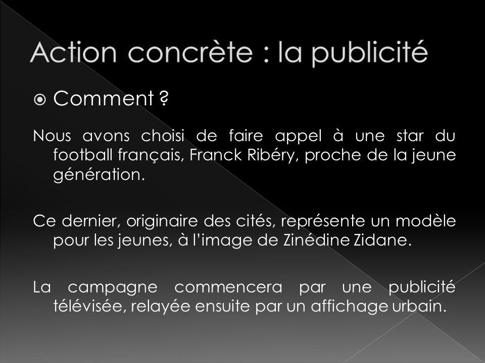 Action concrète : la publicité