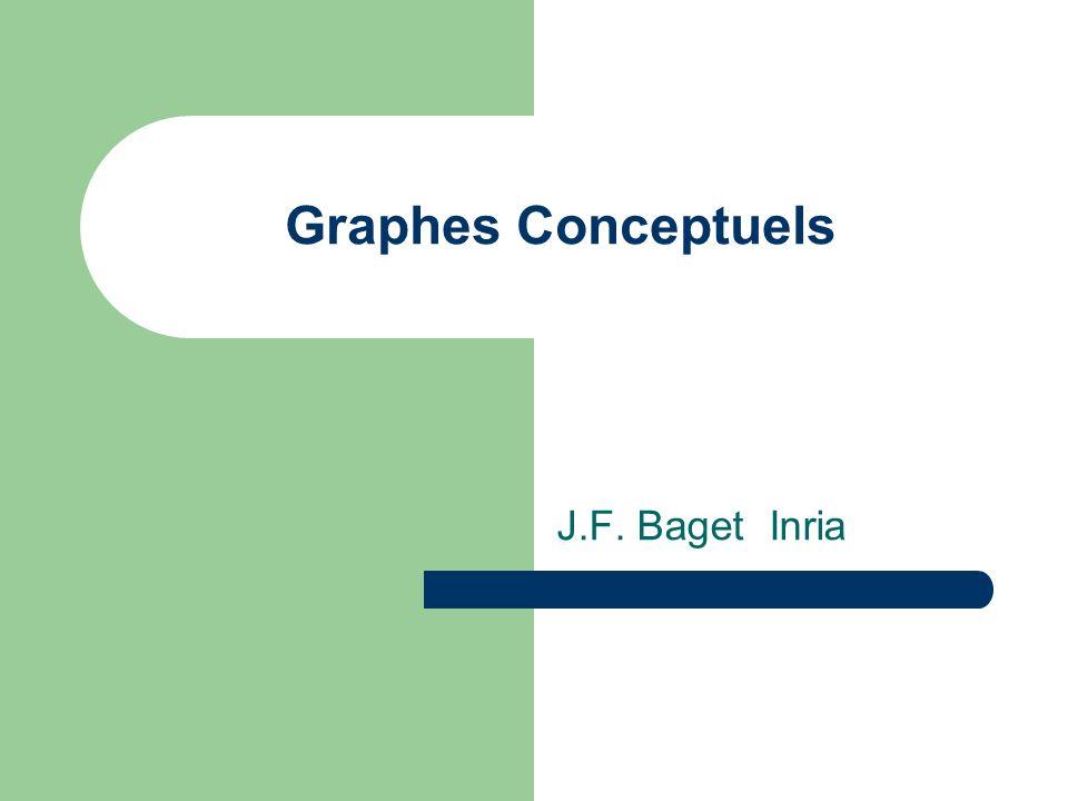 Graphes Conceptuels J.F. Baget Inria