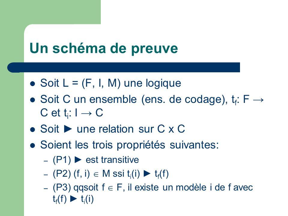 Un schéma de preuve Soit L = (F, I, M) une logique