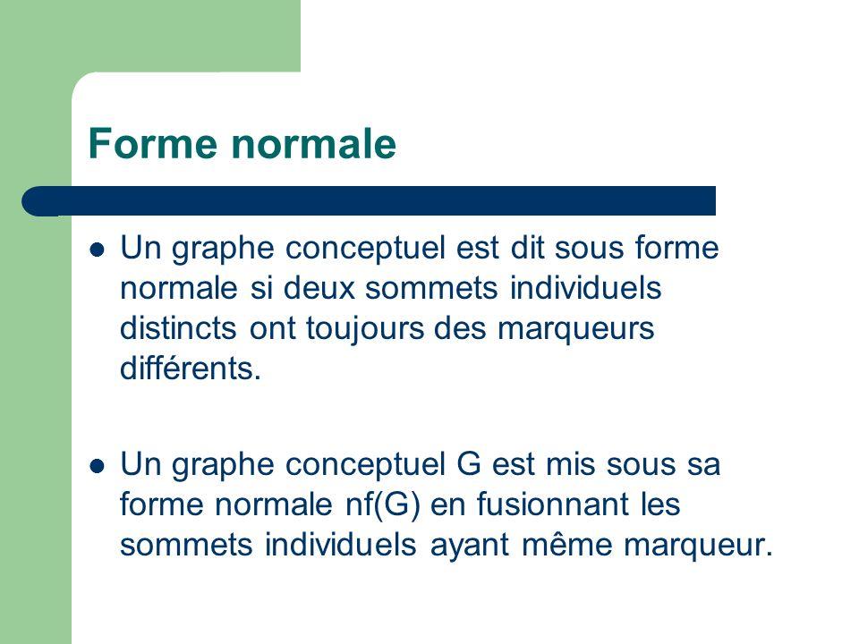 Forme normale Un graphe conceptuel est dit sous forme normale si deux sommets individuels distincts ont toujours des marqueurs différents.