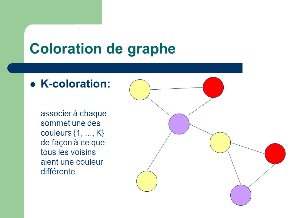 Coloration de graphe K-coloration: