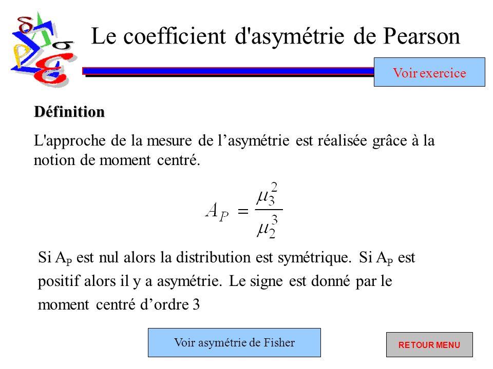 Le coefficient d asymétrie de Pearson