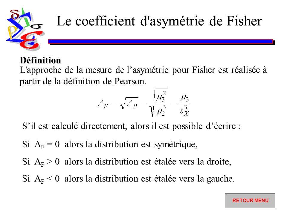 Le coefficient d asymétrie de Fisher
