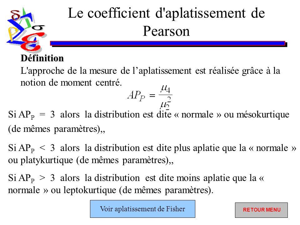 Le coefficient d aplatissement de Pearson