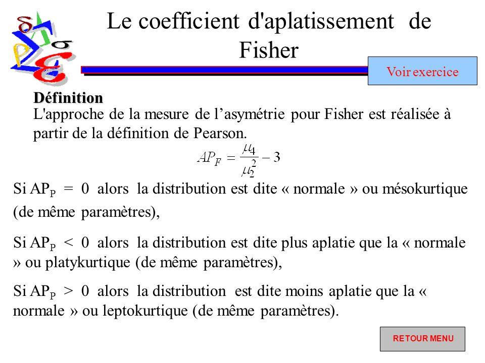 Le coefficient d aplatissement de Fisher