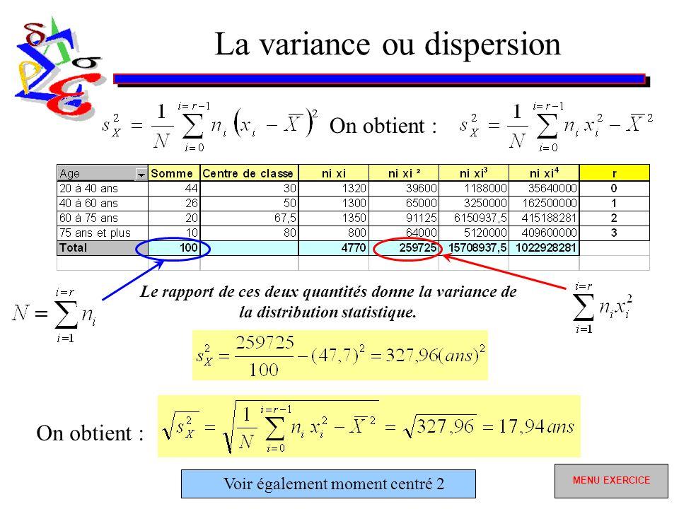 La variance ou dispersion