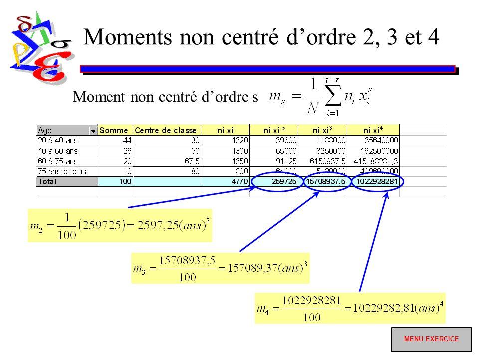 Moments non centré d'ordre 2, 3 et 4