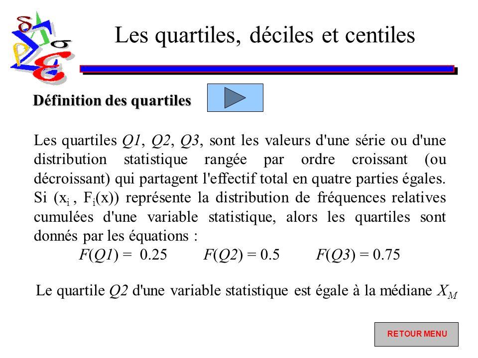 Les quartiles, déciles et centiles