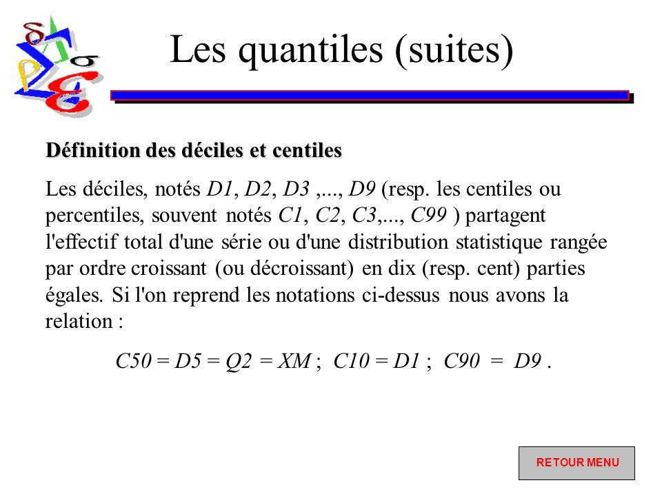 Les quantiles (suites)