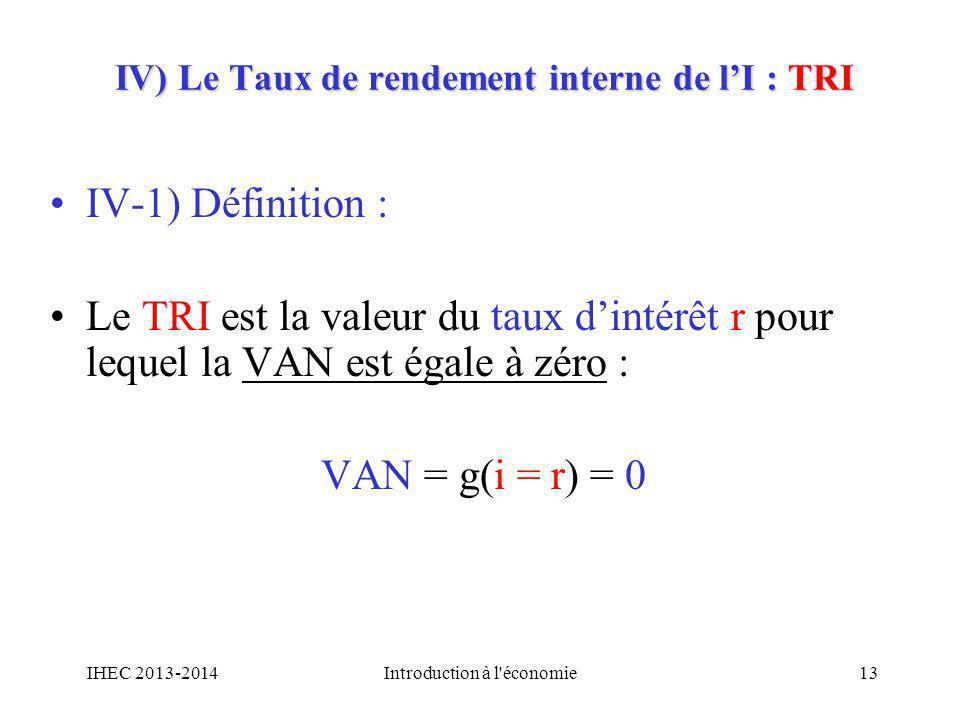 IV) Le Taux de rendement interne de l'I : TRI